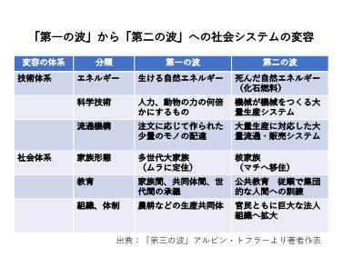 網岡コラム4-2