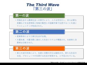 網岡4 第三の波