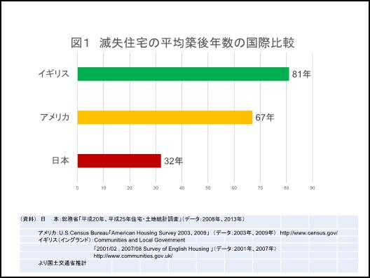 網岡コラム第5回(図1)