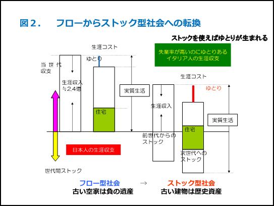 網岡コラム第5回(図2)