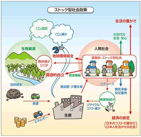 網岡コラム第5回(図3)