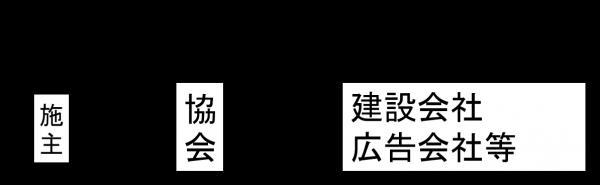 信時正人の都市学入門(12)まちづくりの要諦(Ⅲ)